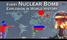 Хронологично проследяване на всички атомни бомби взривени до днес