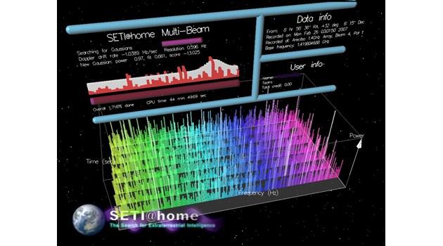 Учени: До 2040 г. ще открием интелигентен извънземен живот