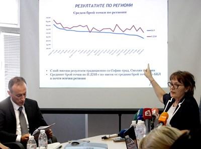 Министър Красимир Вълчев и Евгения Костадинова представят анализа на резултатите от матурите.