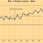 Как се променя бизнес климатът според анкетите на НСИ