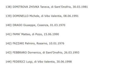 Факсимиле на списъка с обвиняеми, в който е и името на българката.