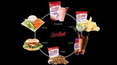 """На снимката е показан принципът на диетата """"Отслабвай бързо"""", който  включва 3 междинни закуски (snack) между основните хранения.  СНИМКИ: РОЙТЕРС  И АРХИВ"""