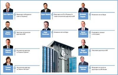 """""""Еврохолд"""" - екслузивният купувач на ЧЕЗ у нас, с бизнес в 12 държави"""