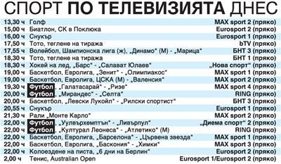 Спорт по тв днес: тенис от Australia Open, биатлон с 4-ма българи, футбол от Англия, Испания, Турция, волейбол, баскетбол, тото, снукър