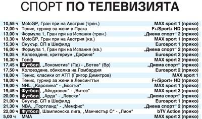 """Спорт по тв днес: мач на """"Левски"""", още футбол от България, Шампионската лига и Нидерландия, тенис, Формула 1, NBA, NHL, ММА, колоездене, голф, световно по снукър"""