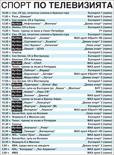 """Спорт по тв днес: """"Левски"""" - ЦСКА и още 16 мача, световно по биатлон и още зимни спортове, баскетбол, тенис, NHL, NBA, ММА"""