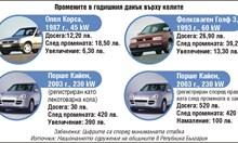 Кметовете: Не правителството, а ние искаме по-висок данък за коли, които тровят въздуха