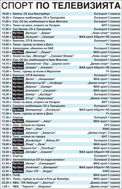 Спорт по тв днес: световно по биатлон с 2-ма българи, още зимни спортове, 21 футболни мача, тенис, тото, колоездене, NHL, NBA