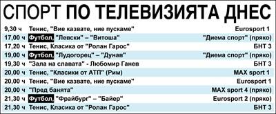 """Спорт по тв днес: контроли на """"Левски"""" и """"Лудогорец"""", мач от Бундеслигата, класики в тениса"""