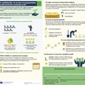 ЕС насочва милиарди евро към семейства и млади фермери (Графика)