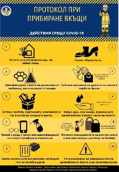 """""""Топлофикация София"""" с препоръки за защита от вируса (Графики)"""