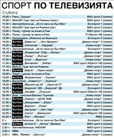 """Спорт по тв днес: Григор играе 1/4-финал в Рим, футбол от България, Германия, Англия, Испания, Италия, Нидерландия, Франция и МЛС, бокс, рали, NBA, ММА, """"Тур дьо Франс"""""""