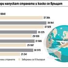 В пандемията: 6 пъти повече българи се  върнаха, отколкото напуснаха (Обзор)