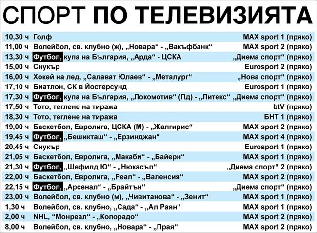 Спорт по тв днес: футбол от България, Англия, Турция, световни клубни по волейбол, биатлон, тото, баскетбол, снукър, хокей на лед, голф, NHL