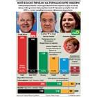 Лява коалиция светофар ще води Германия (Инфографика)