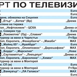 3432610b42b Спорт по тв днес: футбол от България, Германия, Англия, Франция и МЛС,  тенис, волейбол, плуване, баскетбол, колоездене, тото, кърлинг и снукър