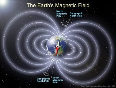Земята се насочва към обръщане на полюсите (бел. ред. когато северният и южният полюс сменят местата си), а последният път, когато това се е случило е било преди 780 000 години. Снимка: Туитър/ Astrobiology Mag
