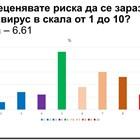 Най-стресираните: софиянки на 31-45 г., работещи вкъщи