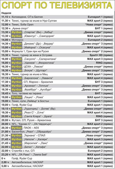 """Спорт по тв днес: ЦСКА - """"Левски"""", """"Лацио"""" - """"Рома"""" и """"Арсенал"""" - """"Тотнъм"""""""