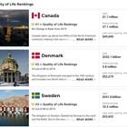 35-о място за България в световна класация по качество на живот
