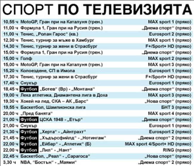 Спорт по тв днес: футбол от България, Германия, Англия, Испания и Франция, тенис, Формула 1, колоездене, баскетбол