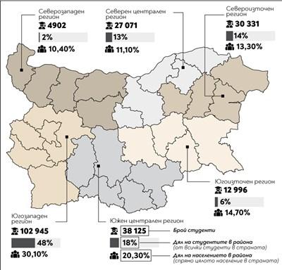 До 5 години: 36% повече фармацевти, 16% спад на учещите туризъм (Графики)