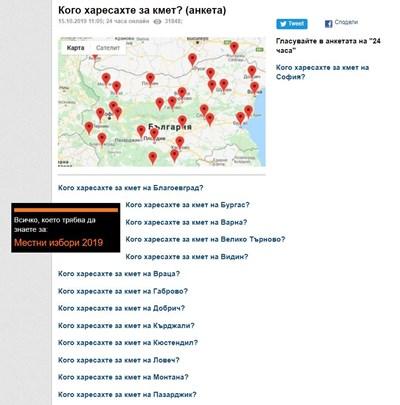 """Рекордно читателско  гласуване в анкетата  """"Кого харесвате  за кмет"""" на  сайта на """"24 часа"""""""