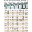 За да направите своя информиран избор: Сравни ваксините коя как пази (Таблица)