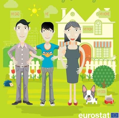 Илюстрация: Евростат