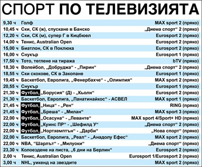 Спорт по тв днес: ски от Банско, тенис, футбол от Англия, Германия, Испания, Италия и Франция, баскетбол, биатлон, голф, тото