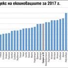 За какво ЕС ще похарчи големите зелени пари