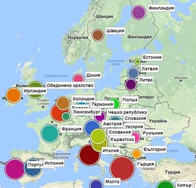 Vizhte Koi Sa Naj Zadlzhnelite Drzhavi V Evropa Kato Procent Ot Bvp