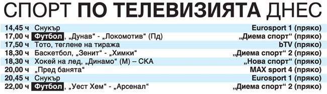 Спорт по тв днес: футбол от България и Англия, баскетбол, хокей на лед, тото и снукър