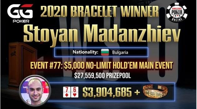 Кой е българинът спечелил $3 904 685 за световен рекорд в онлайн покера