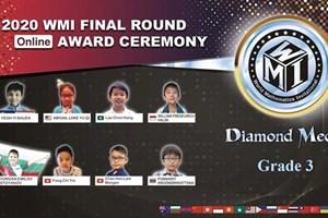 Стената на славата с шестимата диамантени медалисти, сред които е и Йордан.