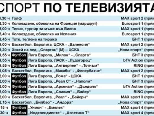 Спорт по телевизията днес