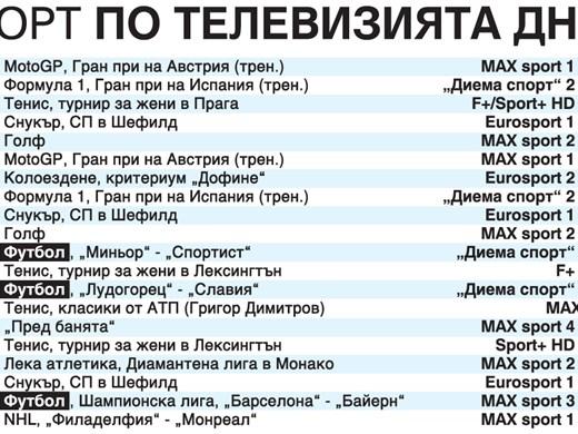 """Спорт по тв днес: """"Барса"""" - """"Байерн"""", още футбол от България, лека атлетика, Формула 1, тенис, световно по снукър, NHL, Moto GP, голф, колоездене"""