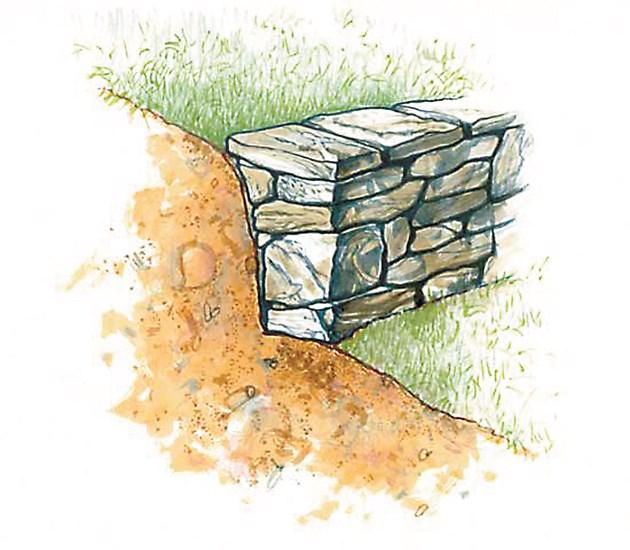 Поставете солидни камъни на последния ред, за да не се клатят