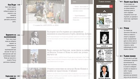 Почит към починалите - вeче и в сайта spomen.bg